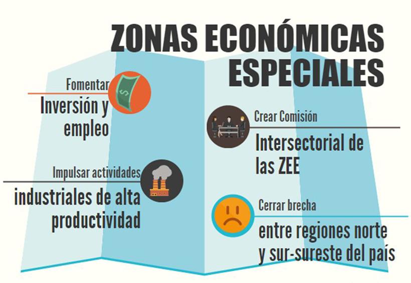 Férrea oposición a las Zonas Económicas | El Imparcial de Oaxaca