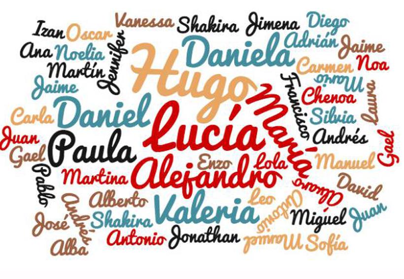 Por qué confundes los nombres de tus hijos   El Imparcial de Oaxaca