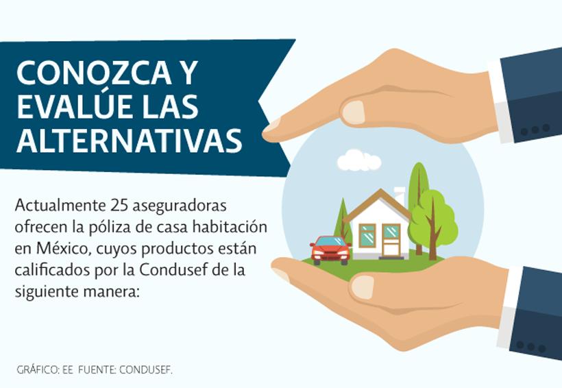 Conozca los alcances de un seguro de casa habitación en caso de sismo | El Imparcial de Oaxaca