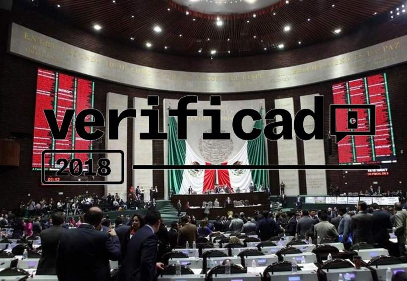Los candidatos hacen campaña con propuestas que ya se discuten en el Congreso:  Verificado 2018 | El Imparcial de Oaxaca