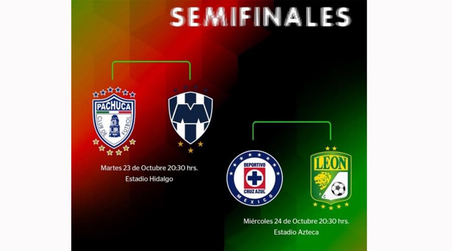 Listos días y horarios de semifinales de Copa MX | El Imparcial de Oaxaca