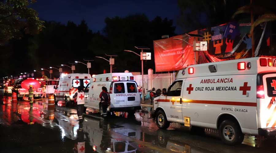 Realiza Cruz Roja megasimulacro en Oaxaca   El Imparcial de Oaxaca