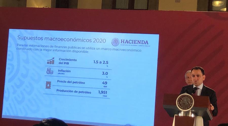 La recaudación fiscal se hará sin imponer nuevos impuestos: titular de Hacienda   El Imparcial de Oaxaca