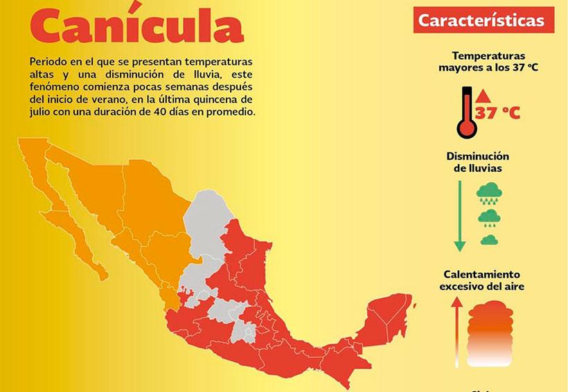 Alerta en nueve estados por la canícula | El Imparcial de Oaxaca