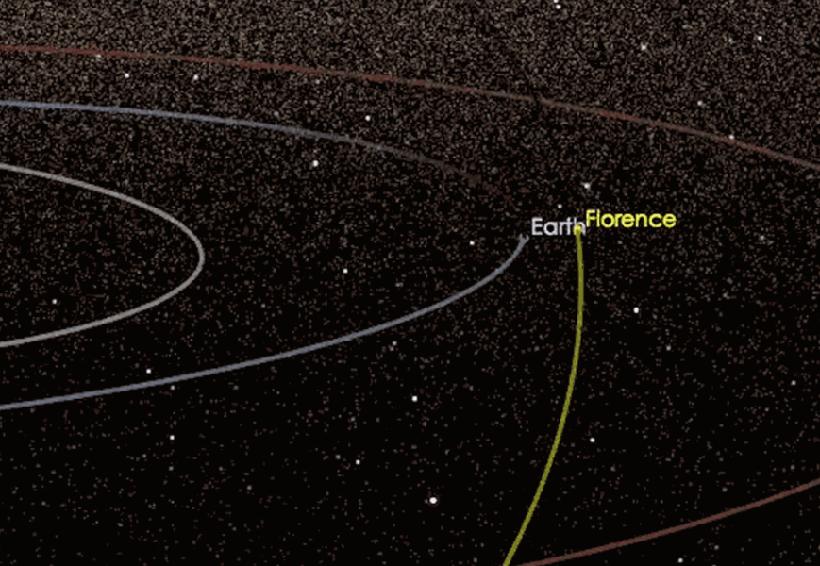 El asteroide más grande de los últimos 20 años pasará cerca de la Tierra | El Imparcial de Oaxaca