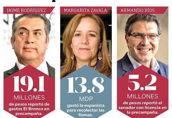 Gastos de candidatos independientes en México suman millones | El Imparcial de Oaxaca