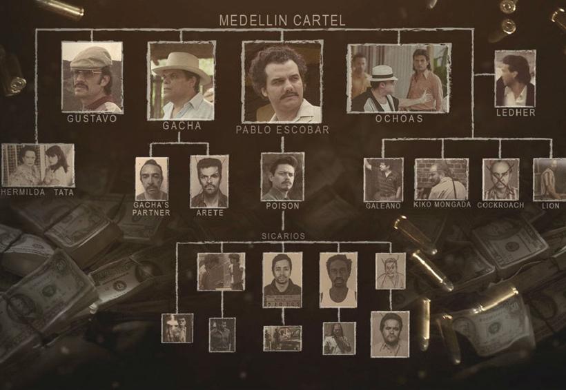 La serie Narcos tendrá un videojuego | El Imparcial de Oaxaca