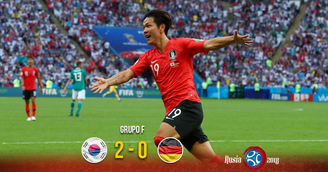 대단히 감사합니다 (muchas gracias); Corea se despide con victoria | El Imparcial de Oaxaca