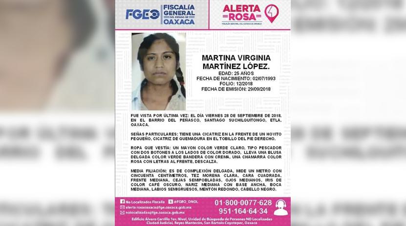 Desaparece joven  en Suchilquitongo, Etla | El Imparcial de Oaxaca