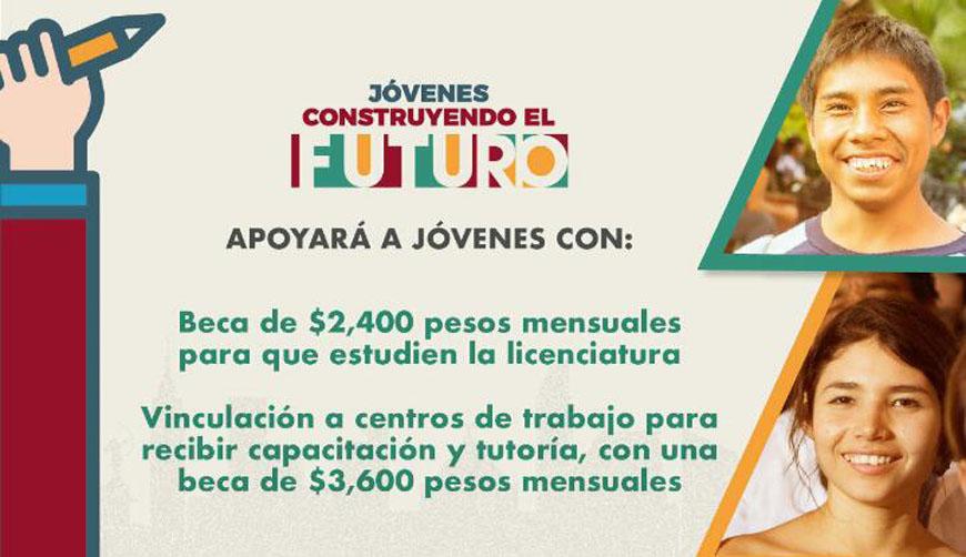 ¿Quieres aplicar para una de las becas de AMLO? Estos son los requisitos | El Imparcial de Oaxaca