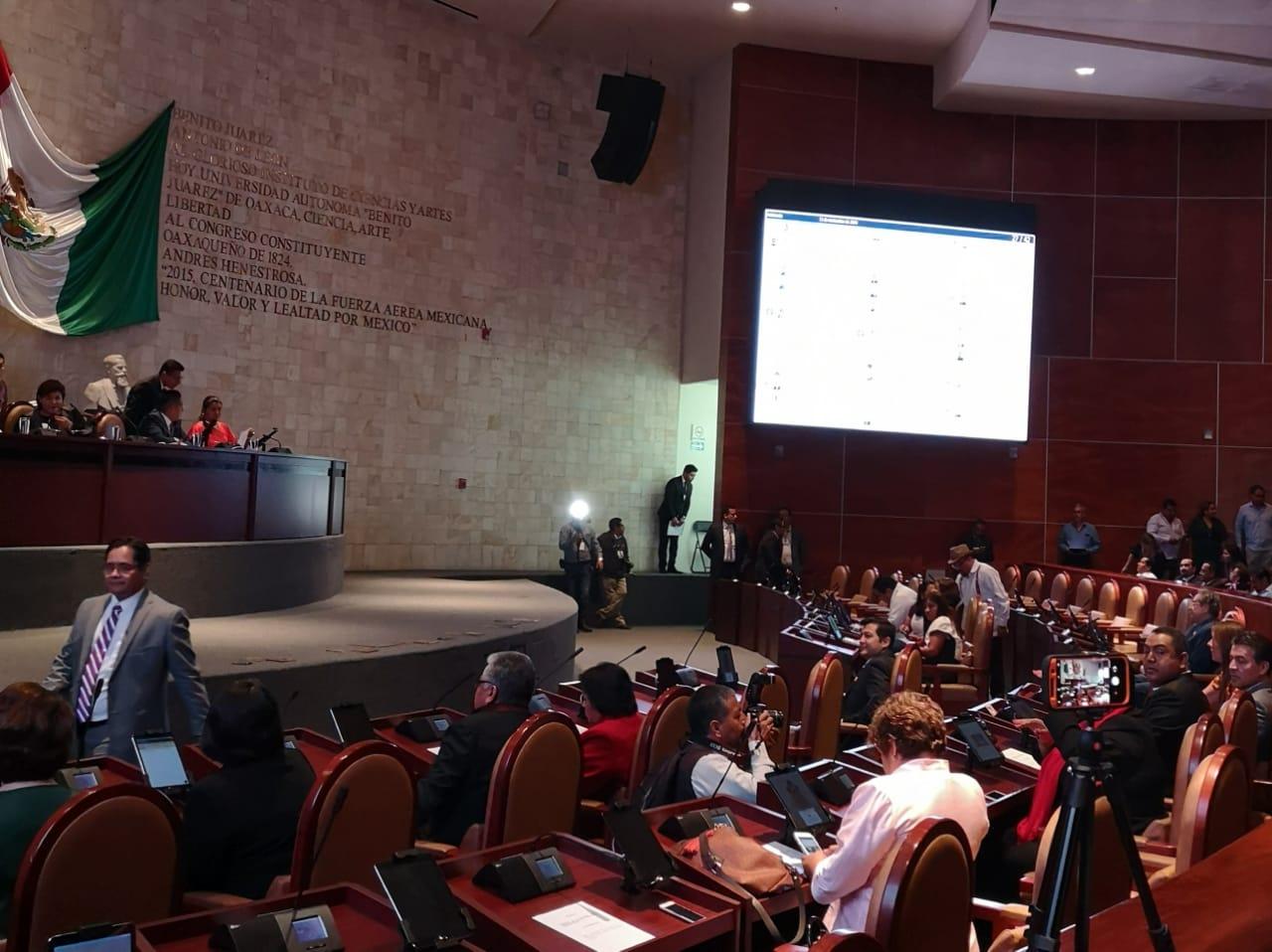 Nuevos diputados, viejas prácticas; impuntualidad en el inicio de sesiones en Oaxaca   El Imparcial de Oaxaca