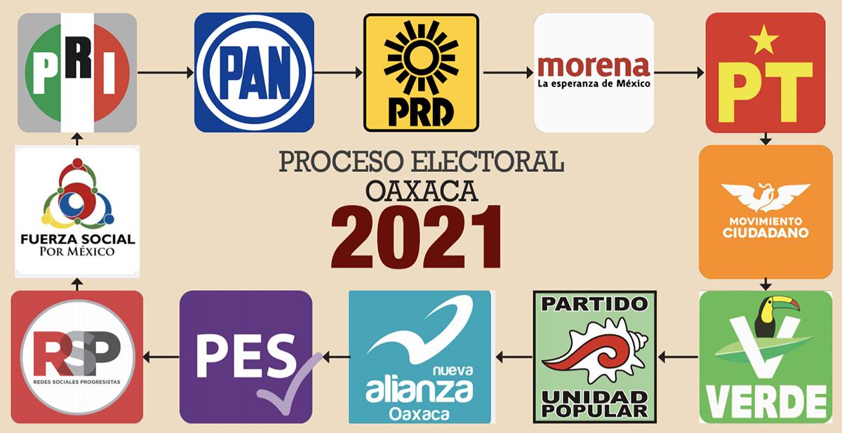 Entre denuncias y sanciones iniciará proceso electoral   El Imparcial de Oaxaca