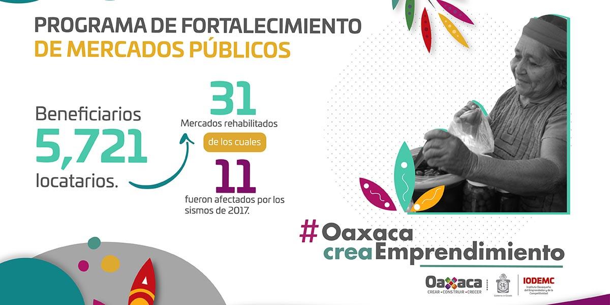 Rehabilitación de mercados beneficio directo a locatarios | El Imparcial de Oaxaca