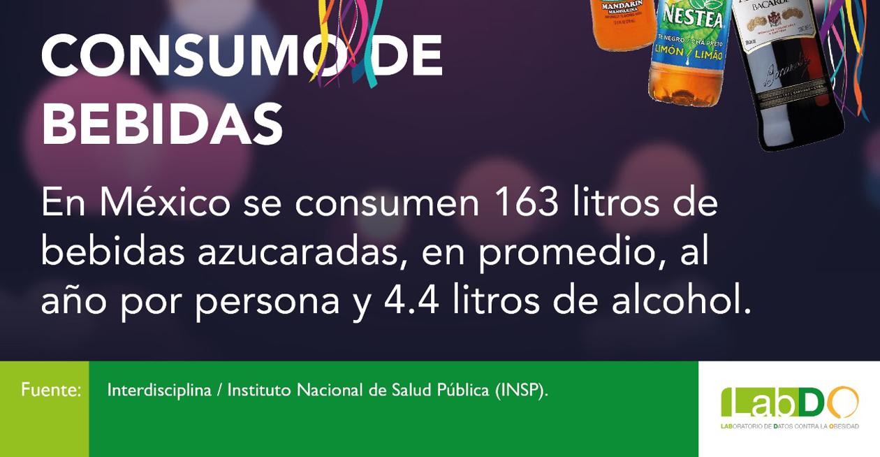 Incrementa consumo de bebidas alcohólicas, azucaradas y refrescos en temporada navideña   El Imparcial de Oaxaca