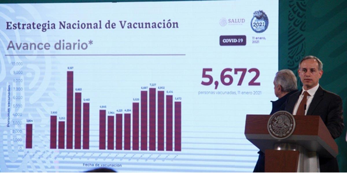 Este martes llegarán a México 439 mil dosis de vacunas contra el Covid-19 | El Imparcial de Oaxaca