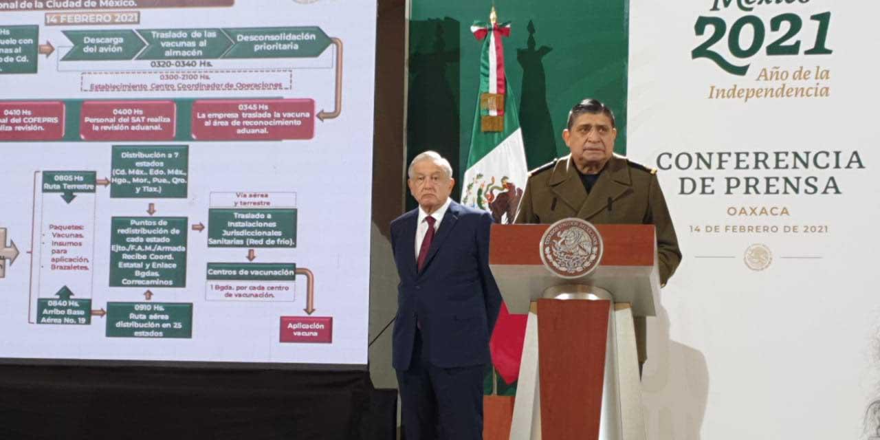El titular de Sedena da positivo a Covid-19; estuvo en Oaxaca con AMLO | El Imparcial de Oaxaca