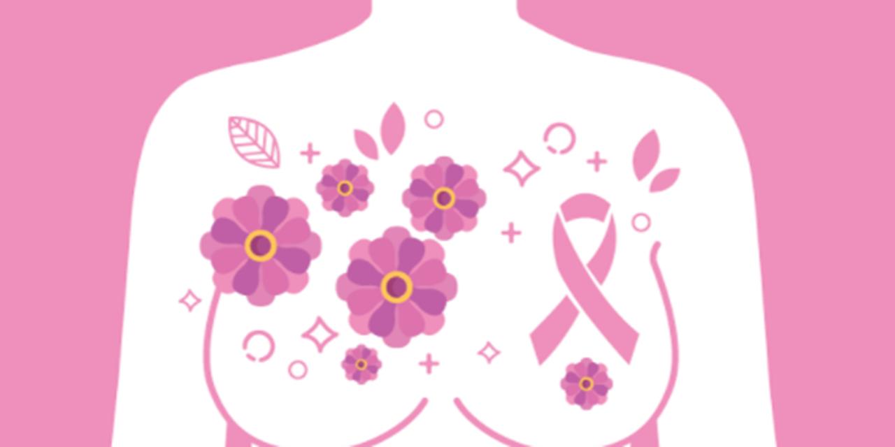 Pandemia del Covid-19 dificultó la atención de pacientes con cáncer de mama en México   El Imparcial de Oaxaca