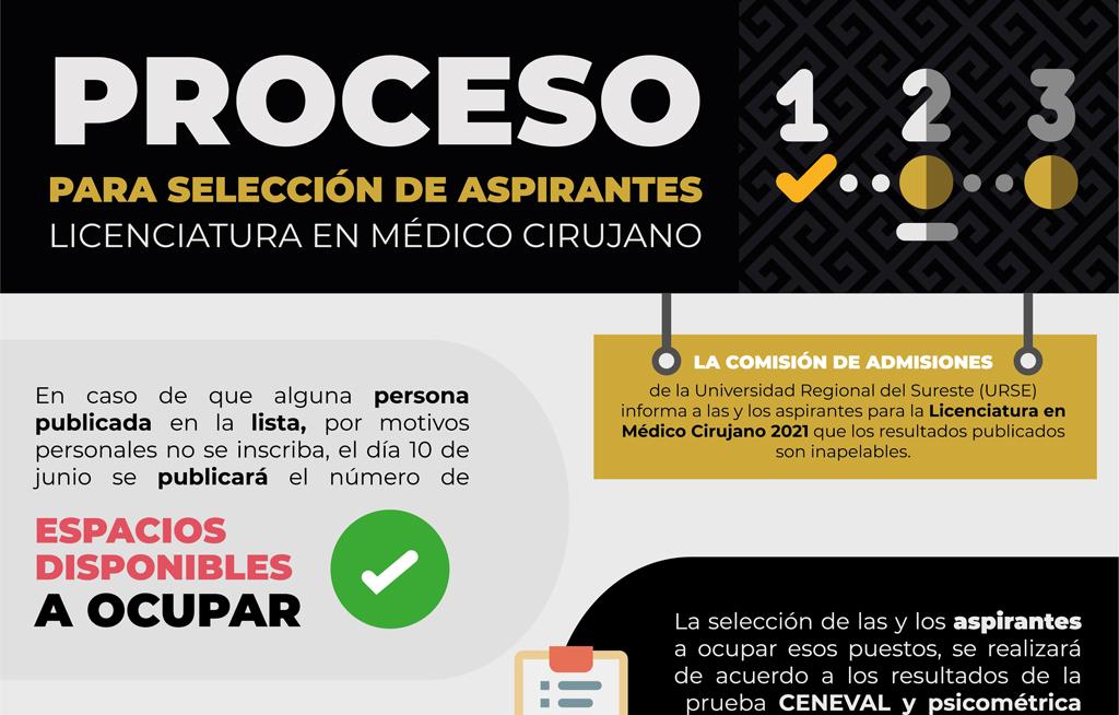 Proceso para Selección de Aspirantes a la Lic. en Médico Cirujano.   El Imparcial de Oaxaca