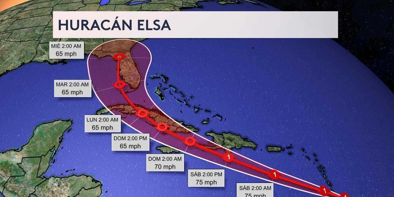 Tormenta tropical 'Elsa' hace que Florida declare estado de emergencia | El Imparcial de Oaxaca