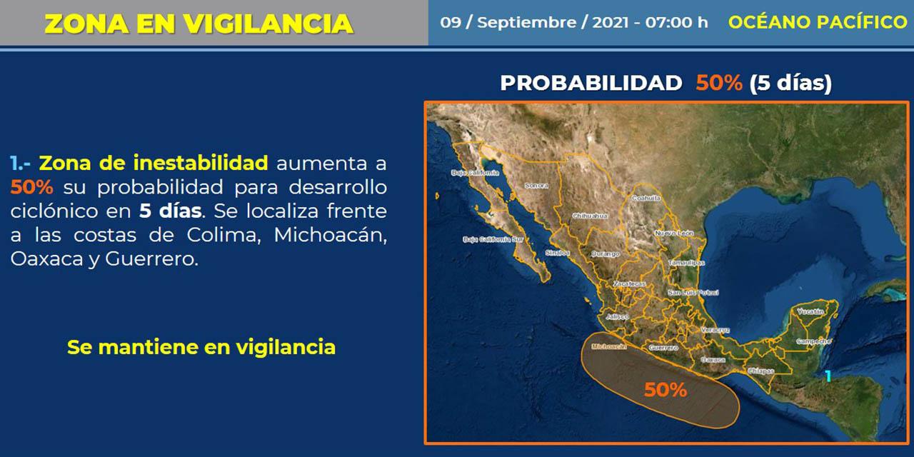 Continuarán lluvias en Oaxaca | El Imparcial de Oaxaca