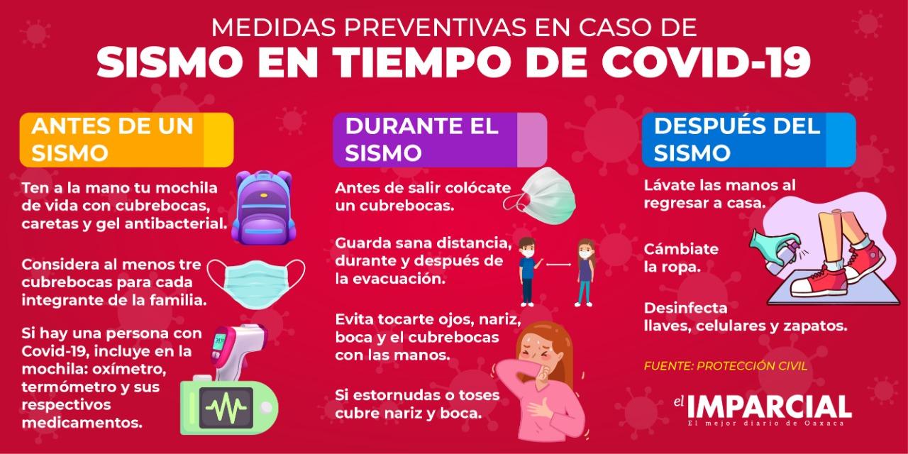 Prepara tu mochila  de emergencia   El Imparcial de Oaxaca