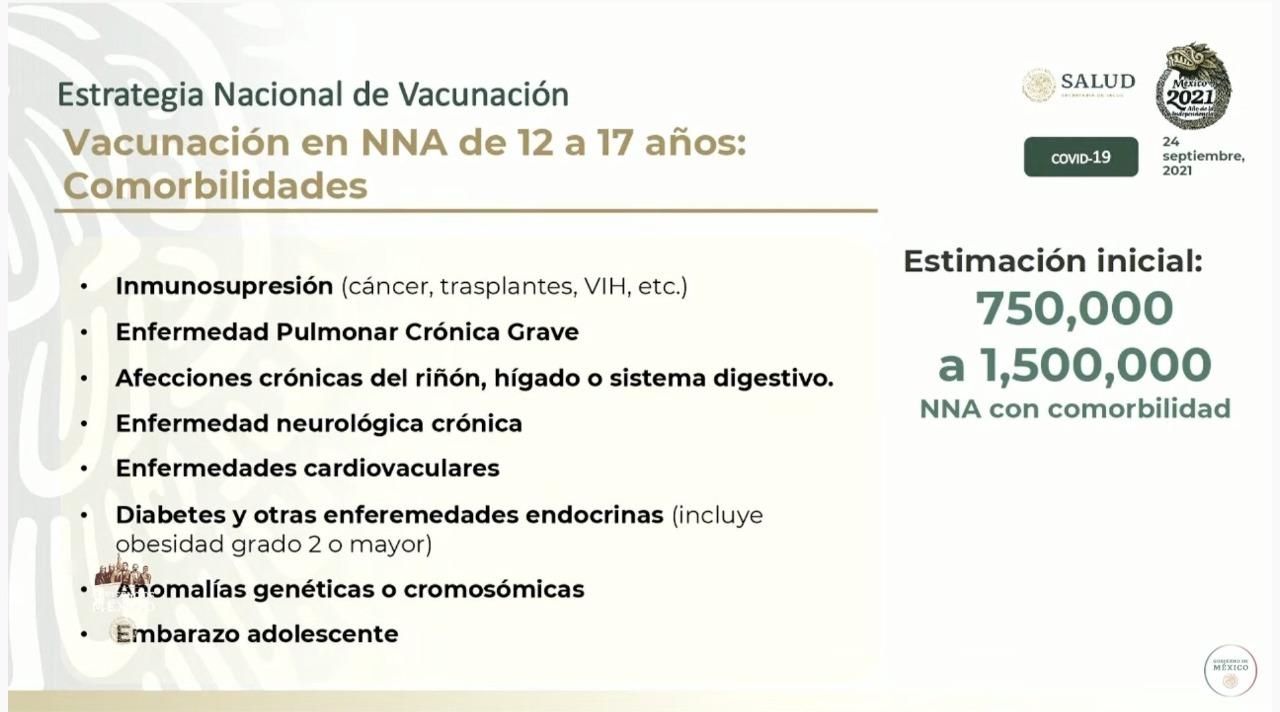 Iniciará registro de vacunación para menores de 12 a 17 años