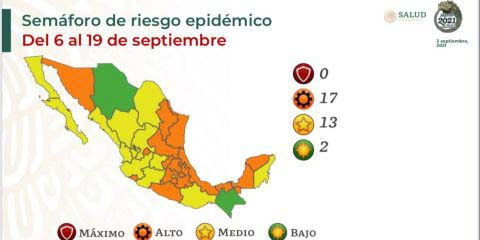 Semáforo epidemiológico en México, ya no hay estados en rojo; Oaxaca cambia a amarillo | El Imparcial de Oaxaca