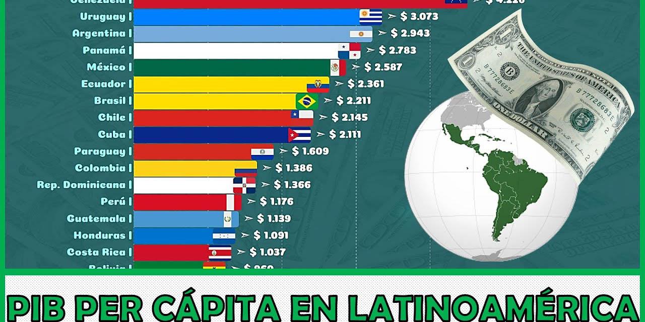 Buenas noticias para Latinoamérica, la FMI aumenta expectativa de crecimiento del PIB en 2021   El Imparcial de Oaxaca